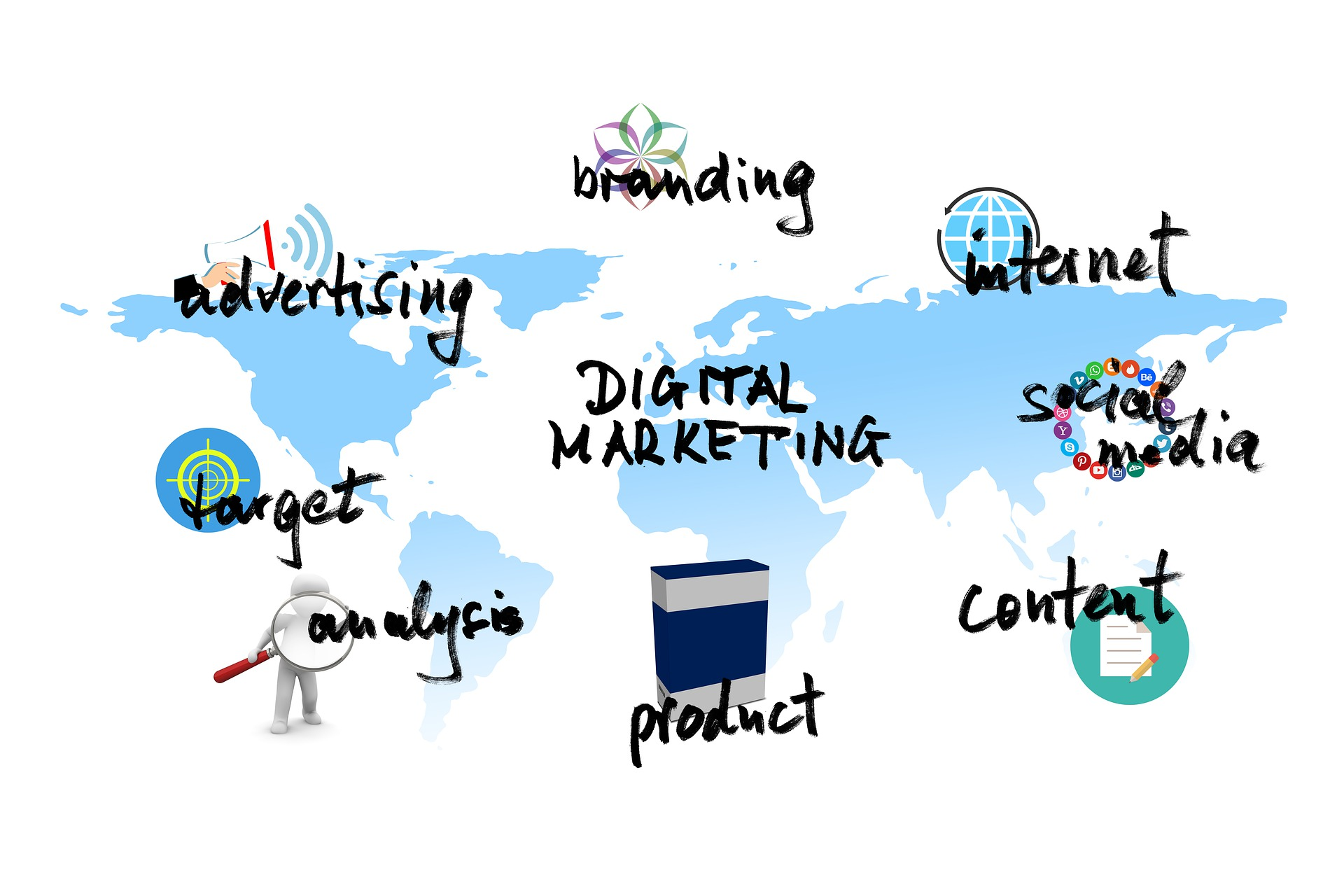 digital-marketing-touch points