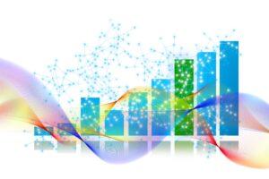 digital commerce graphs